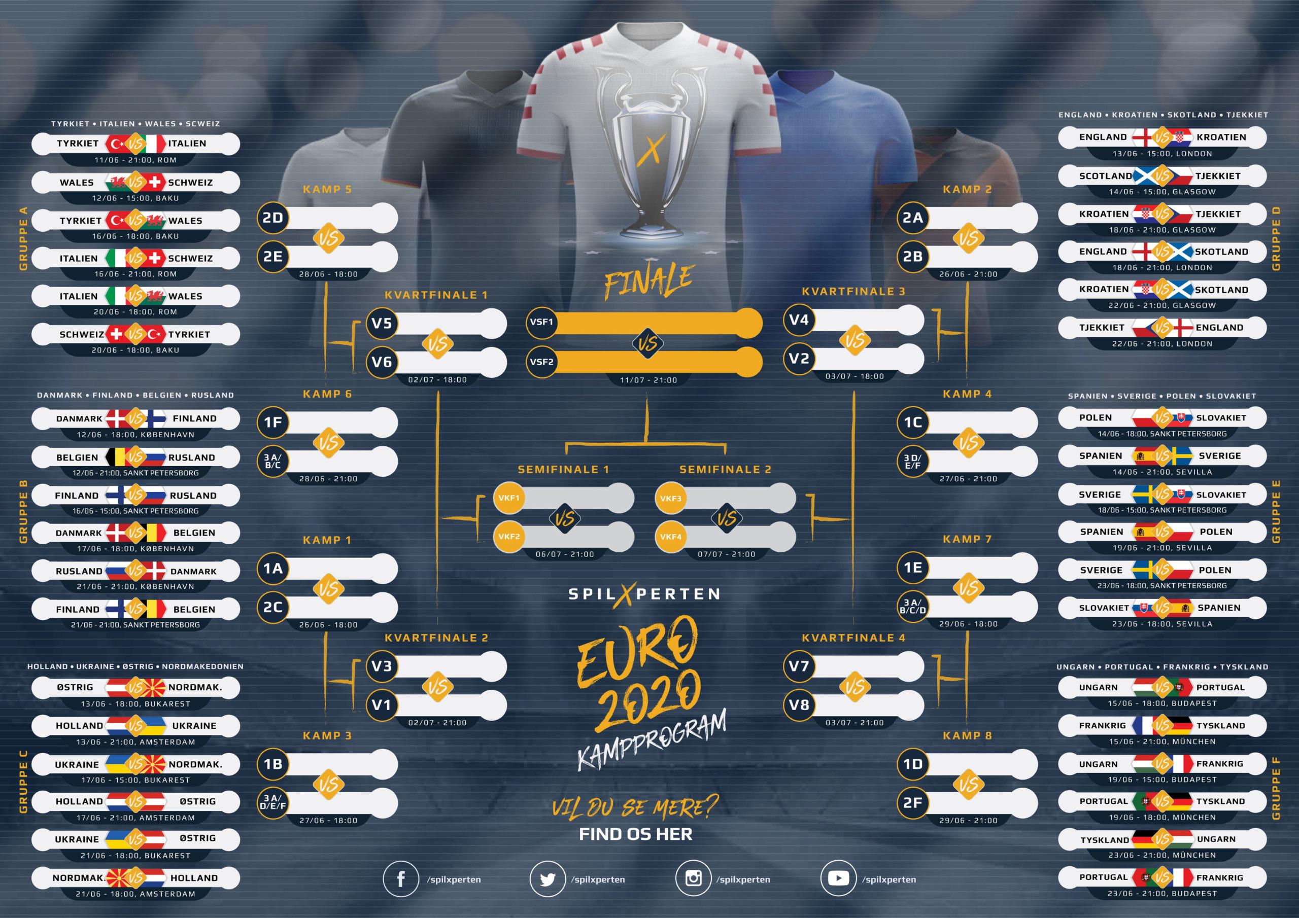 Kampprogram Euro 2020