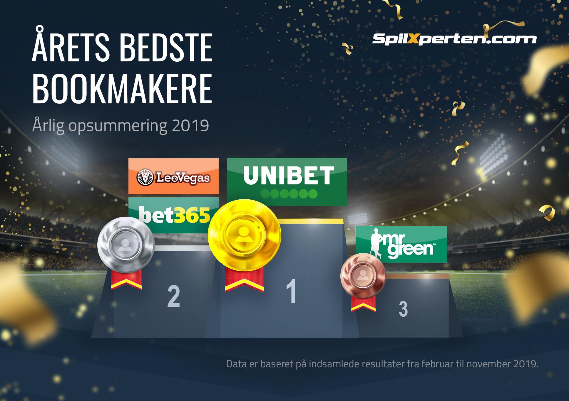 De bedste bookmakere i Danmark
